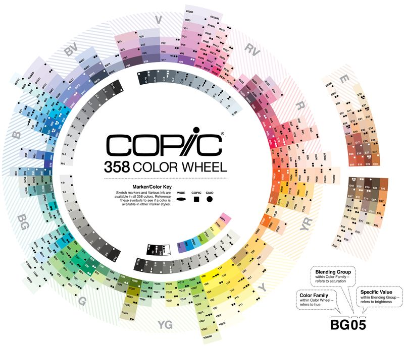2014_Copic_Color_Wheel-SH