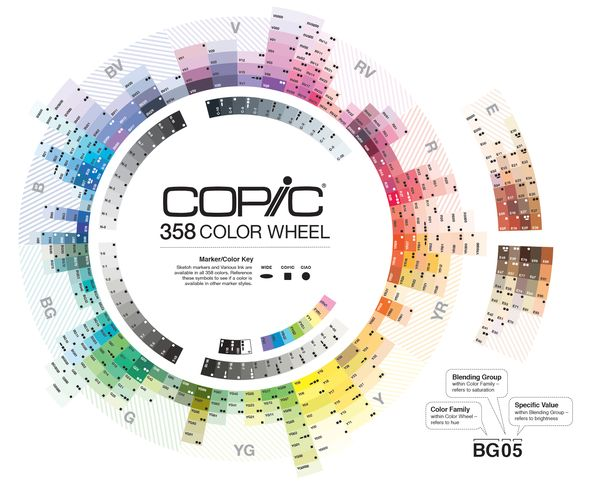 2014-copic-color-wheel