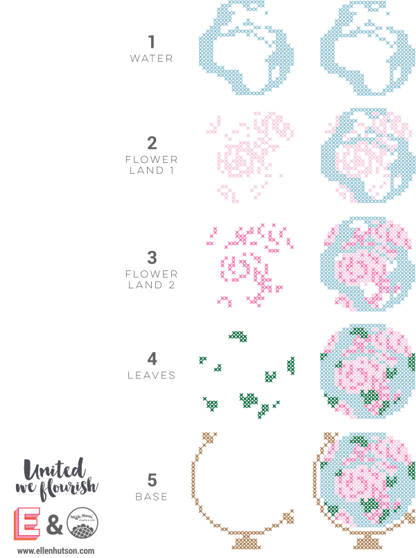5-20 uwf-waffleflower-layering-guide-1